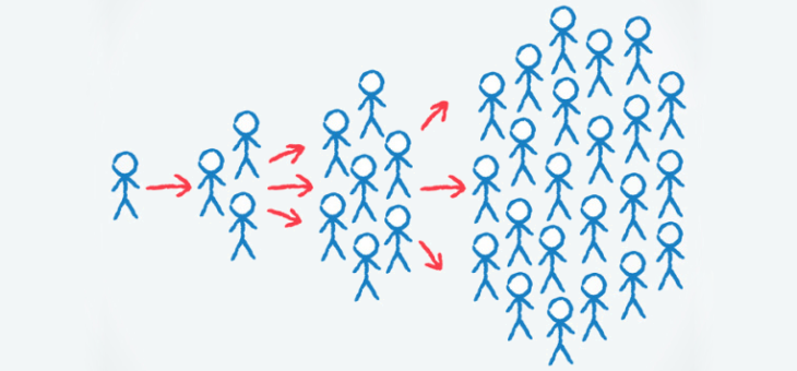 Consejos útiles para viralizar tus contenidos en redes sociales